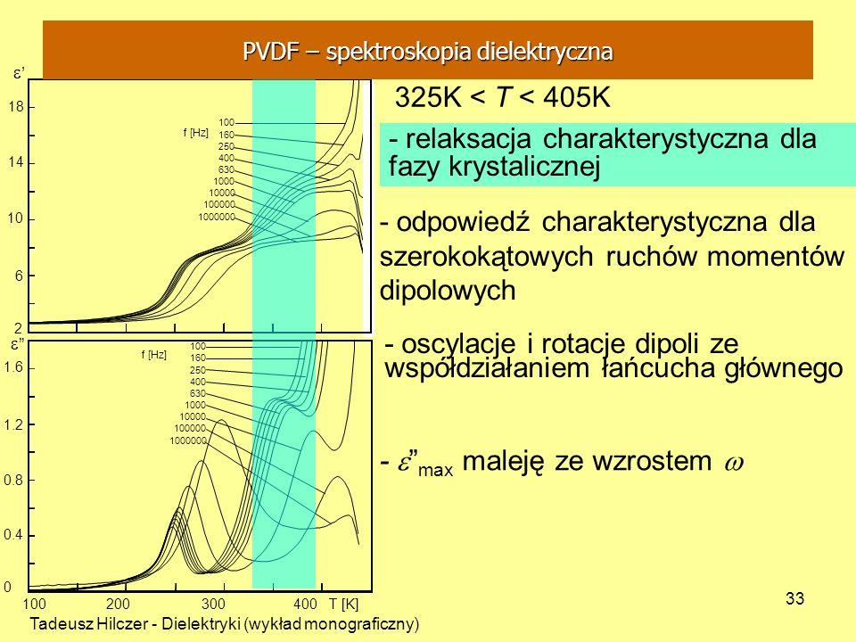 Tadeusz Hilczer - Dielektryki (wykład monograficzny) 33 100 200 300 400 T [K] 0 0.4 0.8 1.2 1.6 f [Hz] 100 160 250 400 630 1000 10000 100000 1000000 2