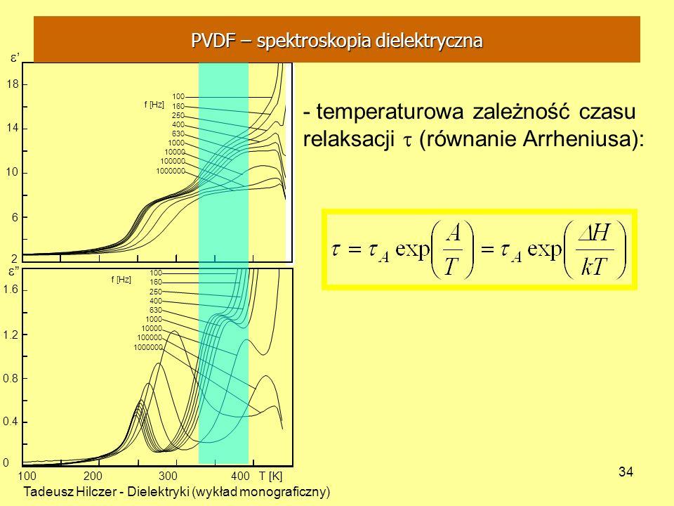 Tadeusz Hilczer - Dielektryki (wykład monograficzny) 34 100 200 300 400 T [K] 0 0.4 0.8 1.2 1.6 f [Hz] 100 160 250 400 630 1000 10000 100000 1000000 2