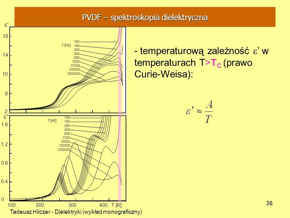 Tadeusz Hilczer - Dielektryki (wykład monograficzny) 36 100 200 300 400 T [K] 0 0.4 0.8 1.2 1.6 f [Hz] 100 160 250 400 630 1000 10000 100000 1000000 2