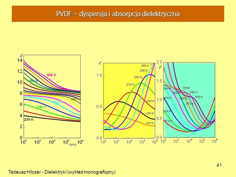 Tadeusz Hilczer - Dielektryki (wykład monograficzny) 41 PVDF – dyspersja i absorpcja dielektryczna