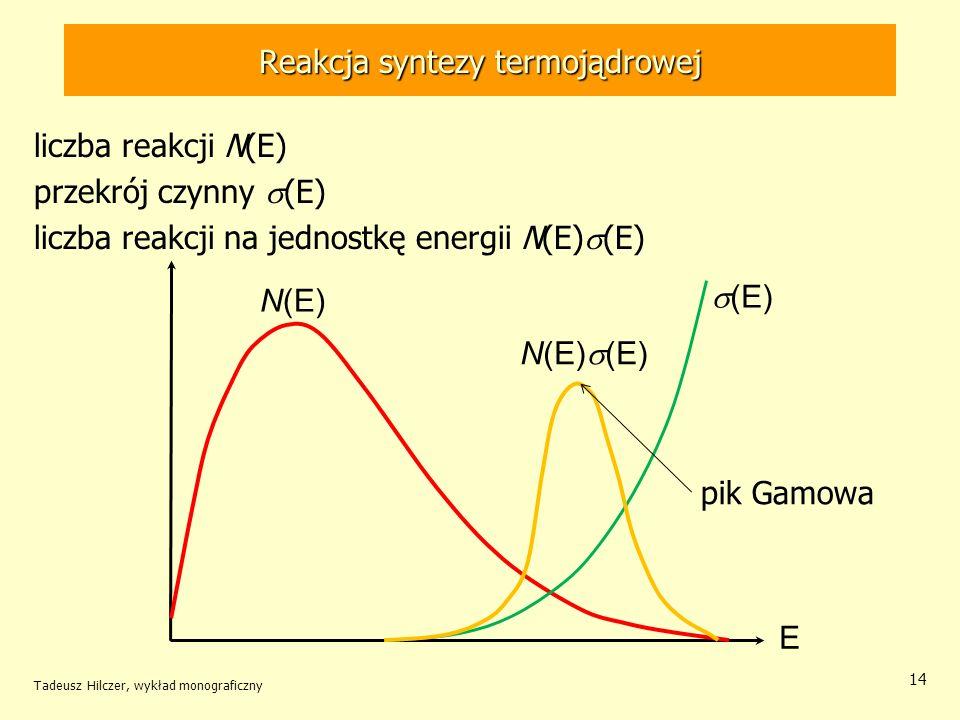 Reakcja syntezy termojądrowej liczba reakcji N(E) przekrój czynny (E) liczba reakcji na jednostkę energii N(E) (E) Tadeusz Hilczer, wykład monograficz