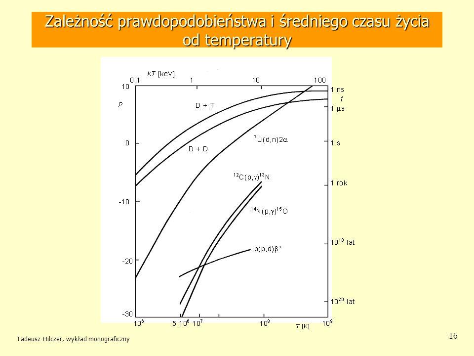 Tadeusz Hilczer, wykład monograficzny 16 Zależność prawdopodobieństwa i średniego czasu życia od temperatury
