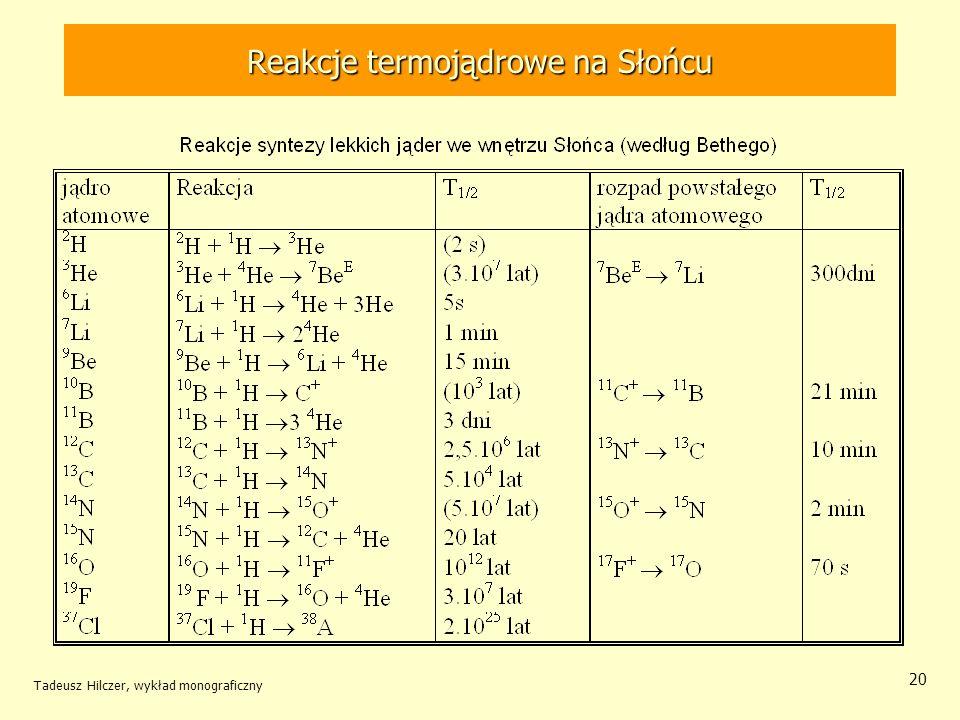 Reakcje termojądrowe na Słońcu Tadeusz Hilczer, wykład monograficzny 20