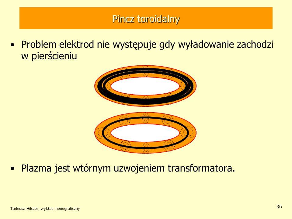 Pincz toroidalny Problem elektrod nie występuje gdy wyładowanie zachodzi w pierścieniu Plazma jest wtórnym uzwojeniem transformatora. Tadeusz Hilczer,
