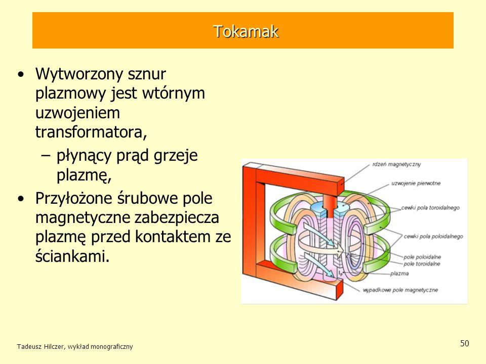 Tokamak Tokamak Wytworzony sznur plazmowy jest wtórnym uzwojeniem transformatora, –płynący prąd grzeje plazmę, Przyłożone śrubowe pole magnetyczne zab