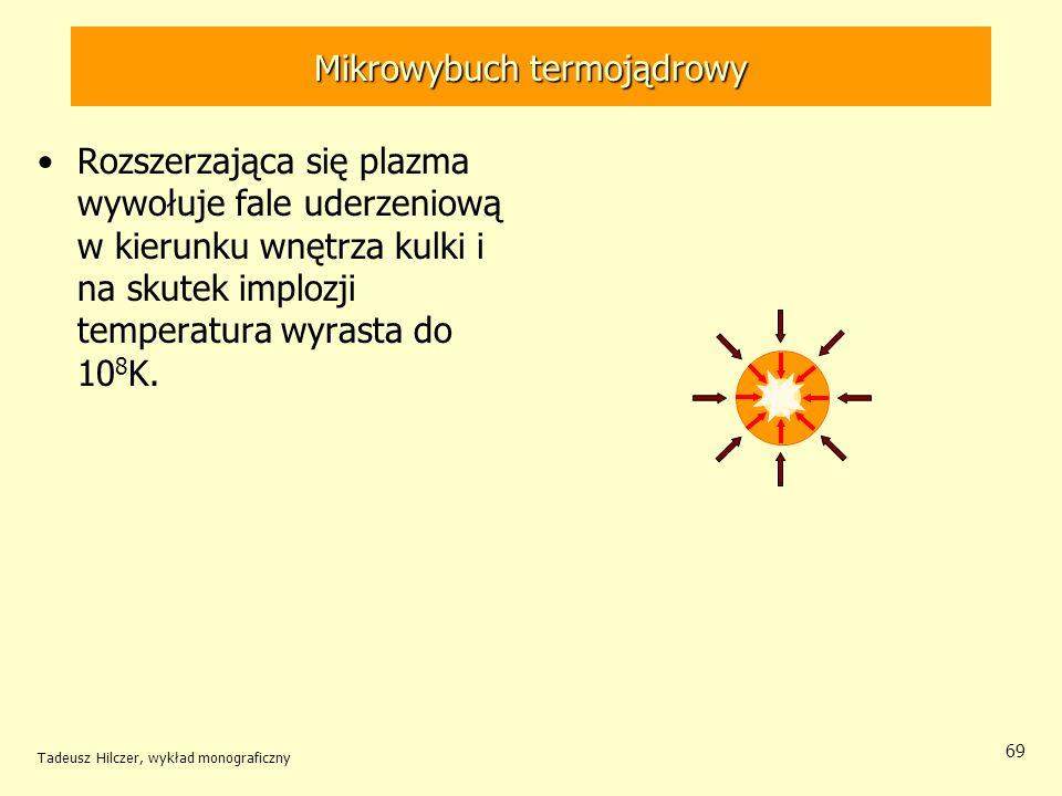 Mikrowybuch termojądrowy Rozszerzająca się plazma wywołuje fale uderzeniową w kierunku wnętrza kulki i na skutek implozji temperatura wyrasta do 10 8
