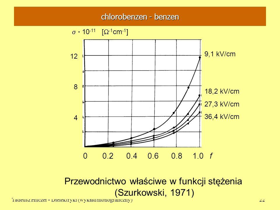 Tadeusz Hilczer - Dielektryki (wykład monograficzny)22 Przewodnictwo właściwe w funkcji stężenia (Szurkowski, 1971) 0 0.2 0.4 0.6 0.8 1.0 f 9,1 kV/cm