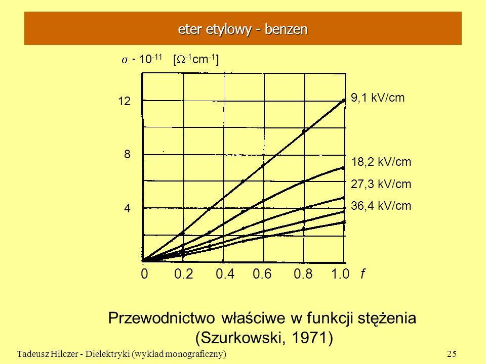eter etylowy - benzen Tadeusz Hilczer - Dielektryki (wykład monograficzny)25 Przewodnictwo właściwe w funkcji stężenia (Szurkowski, 1971) 0 0.2 0.4 0.