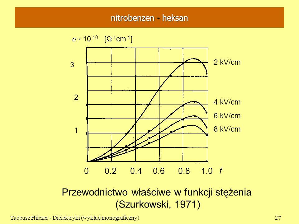 nitrobenzen - heksan Tadeusz Hilczer - Dielektryki (wykład monograficzny)27 Przewodnictwo właściwe w funkcji stężenia (Szurkowski, 1971) 0 0.2 0.4 0.6