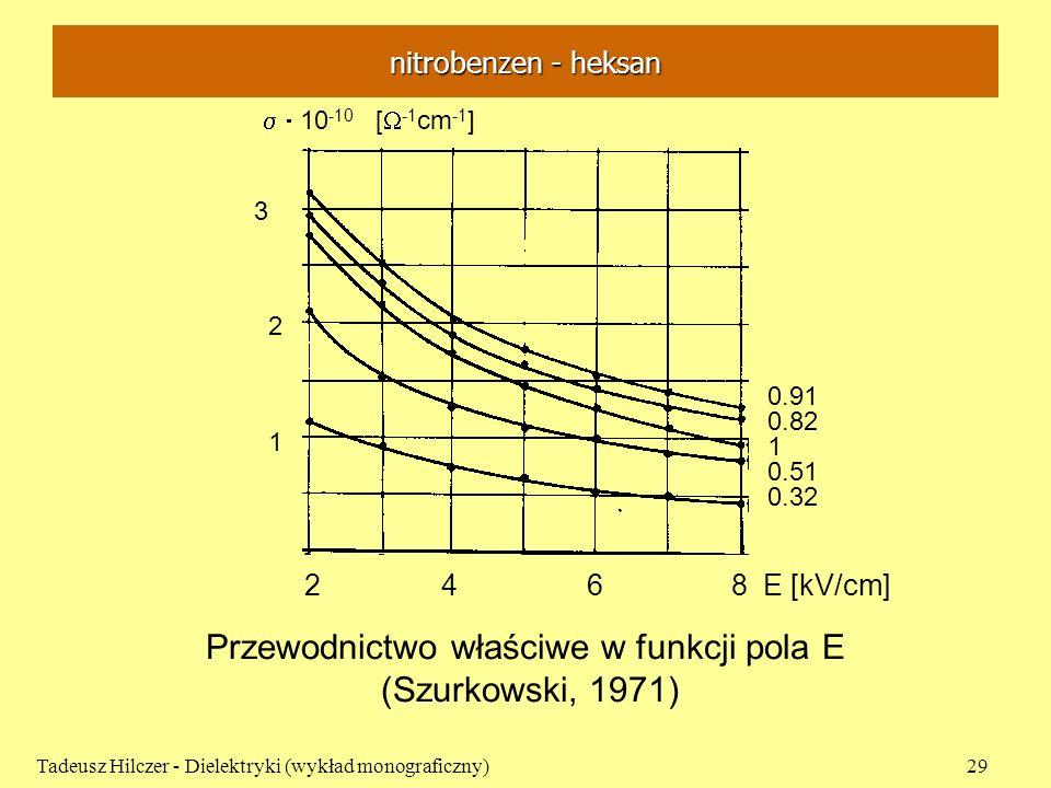 nitrobenzen - heksan Przewodnictwo właściwe w funkcji pola E (Szurkowski, 1971) 2 4 6 8 E [kV/cm] 0.91 0.82 1 0.51 0.32 3 2 1 10 -10 [ -1 cm -1 ] Tade