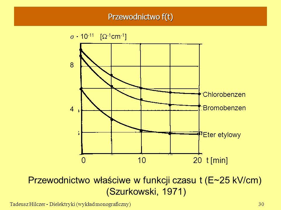 Przewodnictwo f(t) Przewodnictwo właściwe w funkcji czasu t (E~25 kV/cm) (Szurkowski, 1971) 0 10 20 t [min] Chlorobenzen Bromobenzen Eter etylowy 8 4
