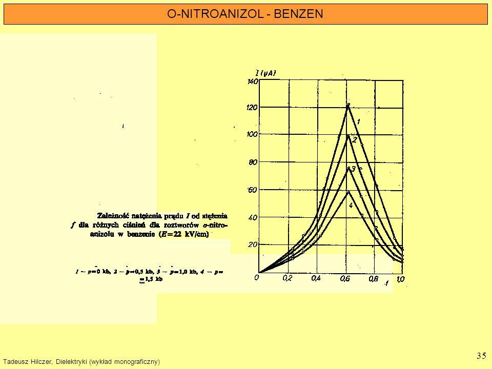 Tadeusz Hilczer, Dielektryki (wykład monograficzny) 35 O-NITROANIZOL - BENZEN