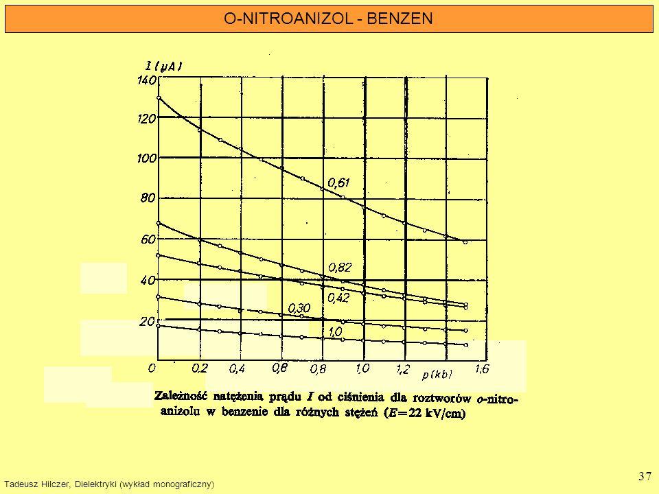 Tadeusz Hilczer, Dielektryki (wykład monograficzny) 37 O-NITROANIZOL - BENZEN