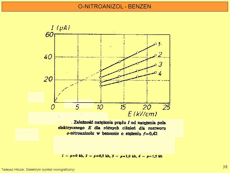 Tadeusz Hilczer, Dielektryki (wykład monograficzny) 38 O-NITROANIZOL - BENZEN