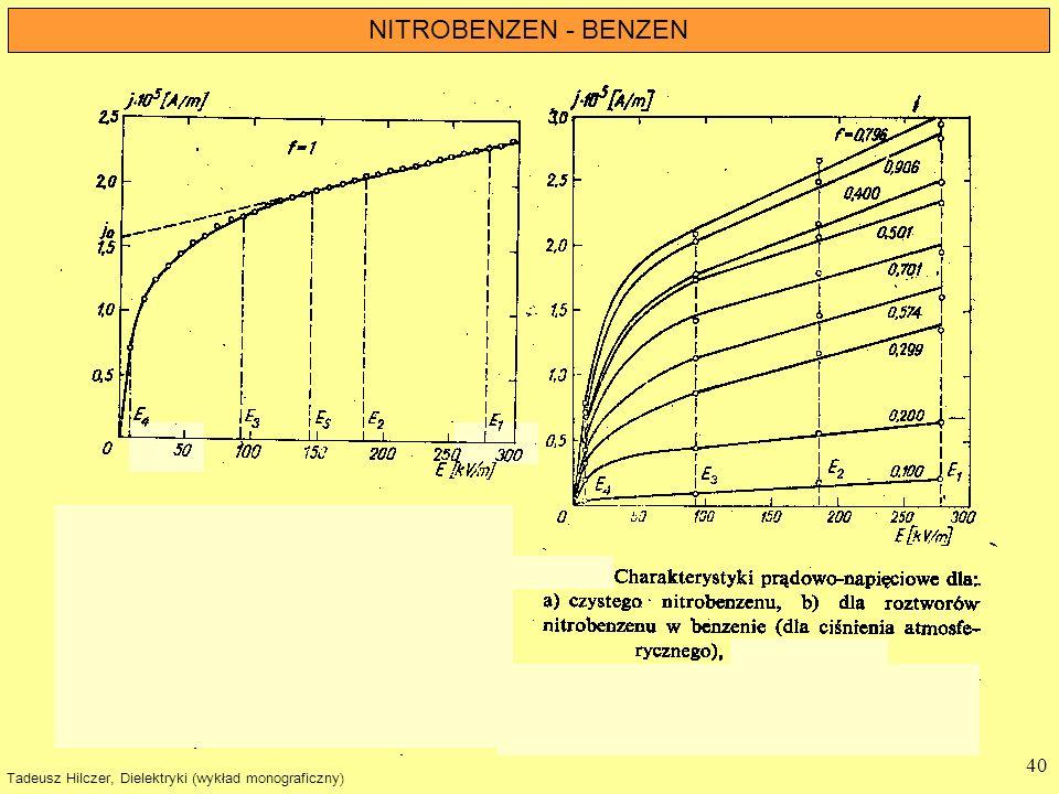 Tadeusz Hilczer, Dielektryki (wykład monograficzny) 40 NITROBENZEN - BENZEN