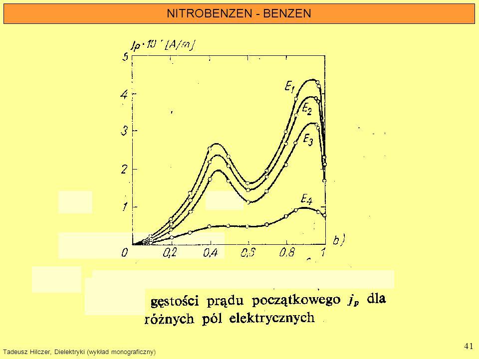 Tadeusz Hilczer, Dielektryki (wykład monograficzny) 41 NITROBENZEN - BENZEN