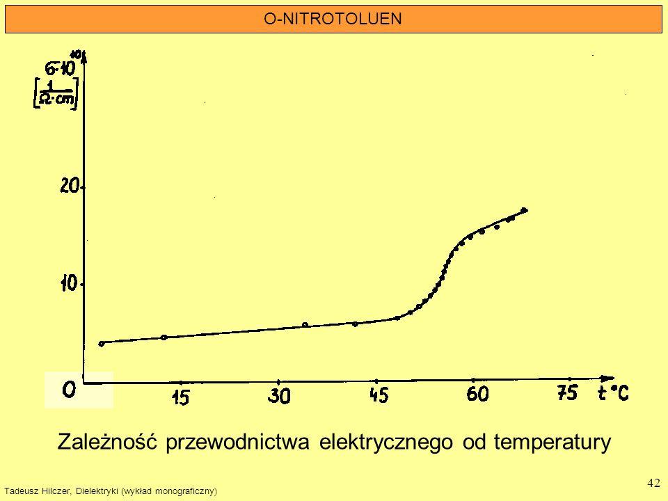 Tadeusz Hilczer, Dielektryki (wykład monograficzny) 42 O-NITROTOLUEN Zależność przewodnictwa elektrycznego od temperatury
