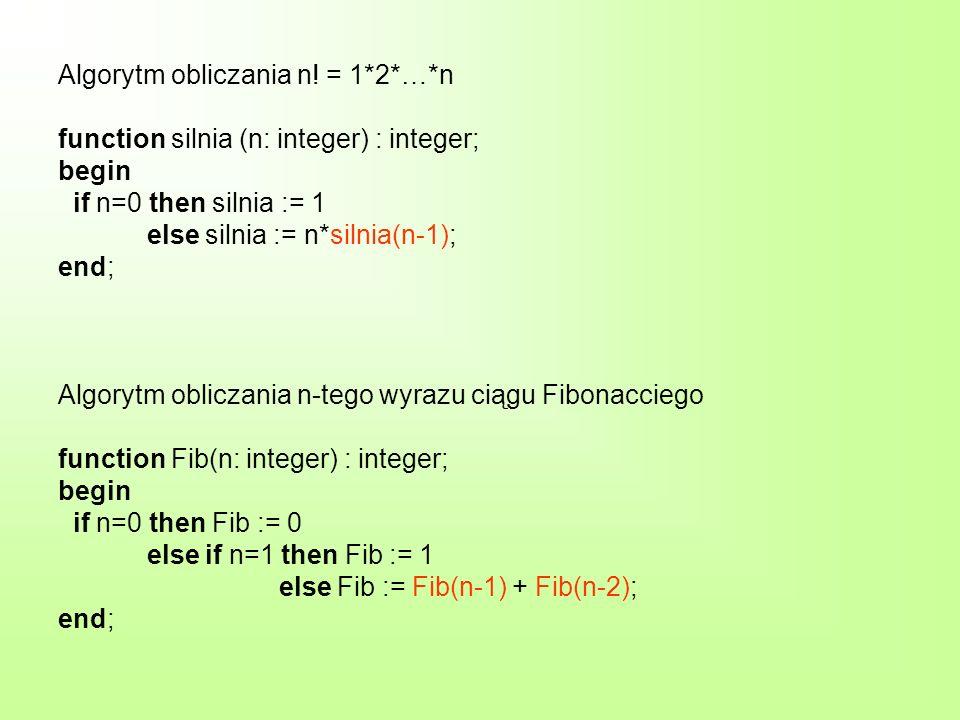 Algorytm obliczania n! = 1*2*…*n function silnia (n: integer) : integer; begin if n=0 then silnia := 1 else silnia := n*silnia(n-1); end; Algorytm obl