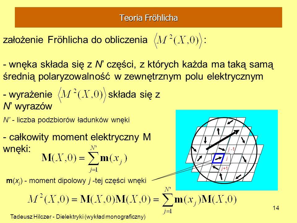 Tadeusz Hilczer - Dielektryki (wykład monograficzny) 14 - całkowity moment elektryczny M wnęki: założenie Fröhlicha do obliczenia : - wnęka składa się