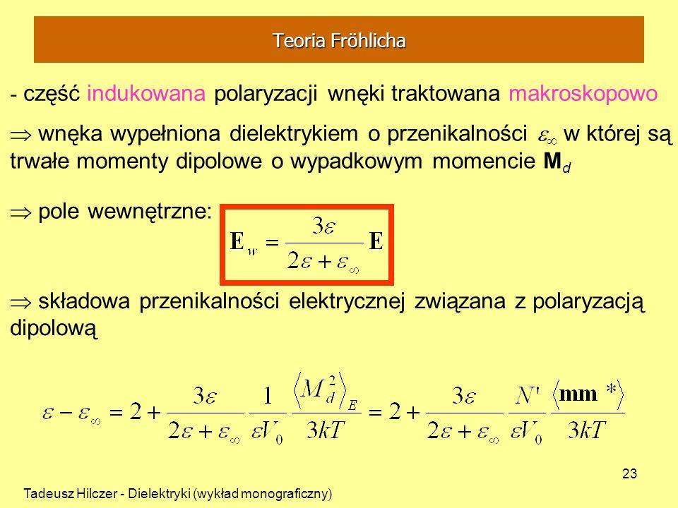 Tadeusz Hilczer - Dielektryki (wykład monograficzny) 23 - część indukowana polaryzacji wnęki traktowana makroskopowo pole wewnętrzne: wnęka wypełniona