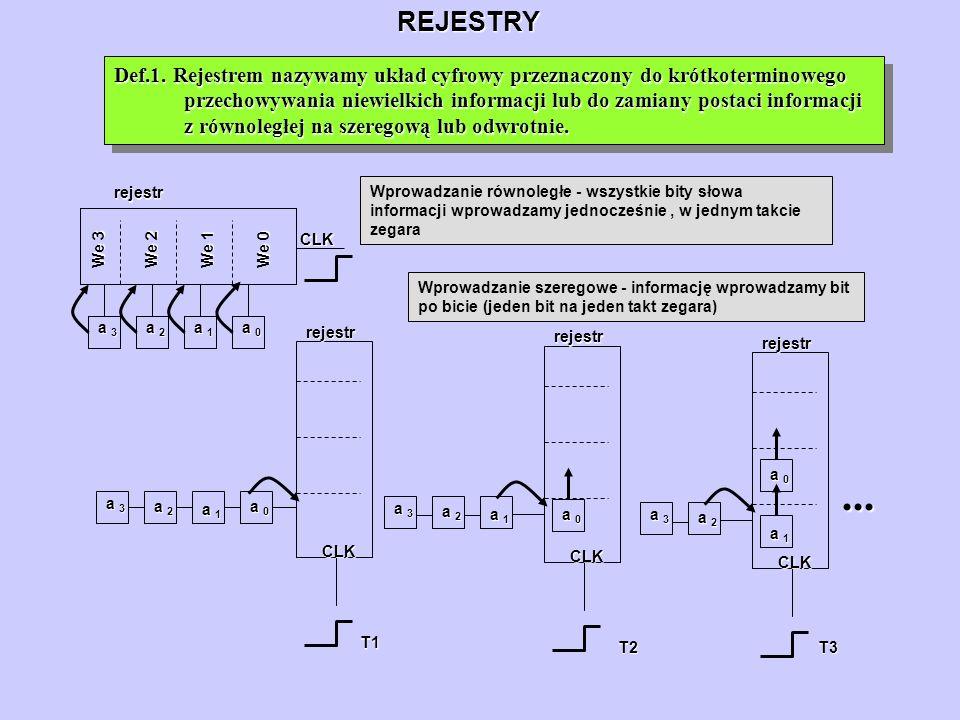 REJESTRY Def.1. Rejestrem nazywamy układ cyfrowy przeznaczony do krótkoterminowego przechowywania niewielkich informacji lub do zamiany postaci inform