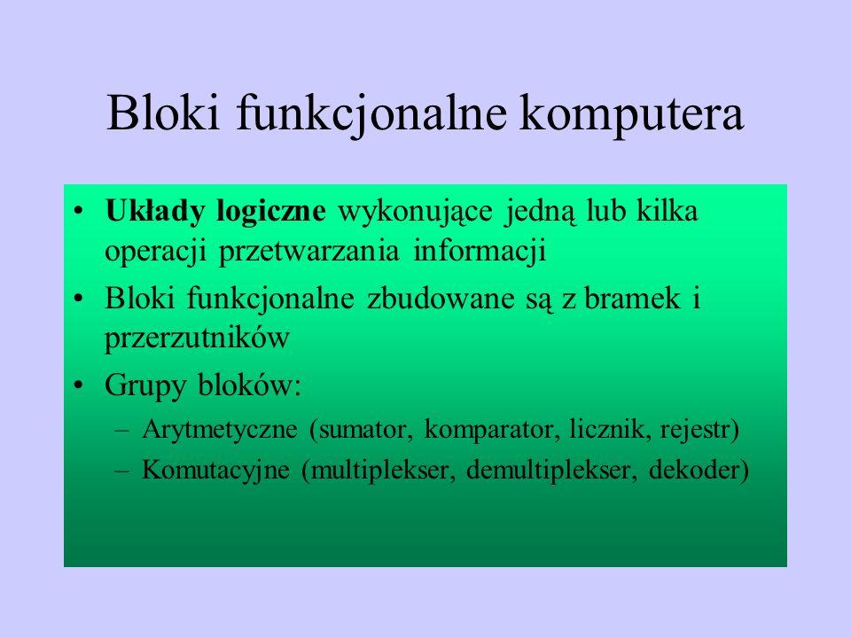 LISTA ROZKAZÓW Def.1.