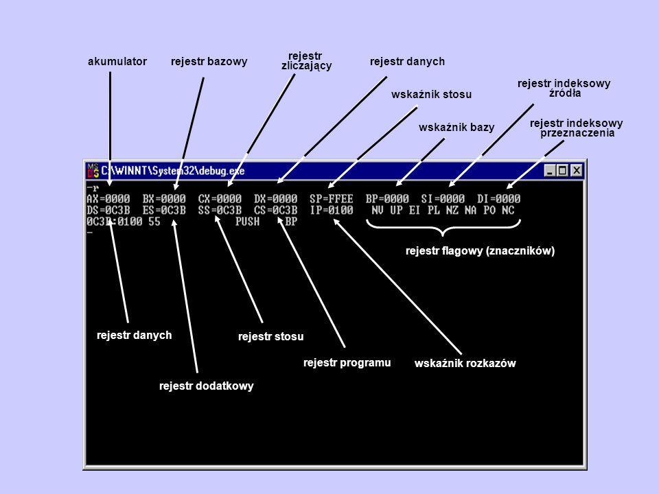 akumulatorrejestr bazowy rejestr zliczający rejestr danych wskaźnik stosu wskaźnik bazy rejestr indeksowy źródła rejestr indeksowy przeznaczenia rejes