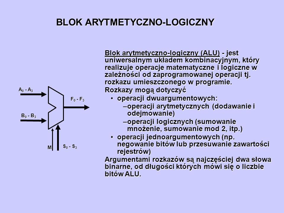 BLOK ARYTMETYCZNO-LOGICZNY Blok arytmetyczno-logiczny (ALU) - jest uniwersalnym układem kombinacyjnym, który realizuje operacje matematyczne i logiczn