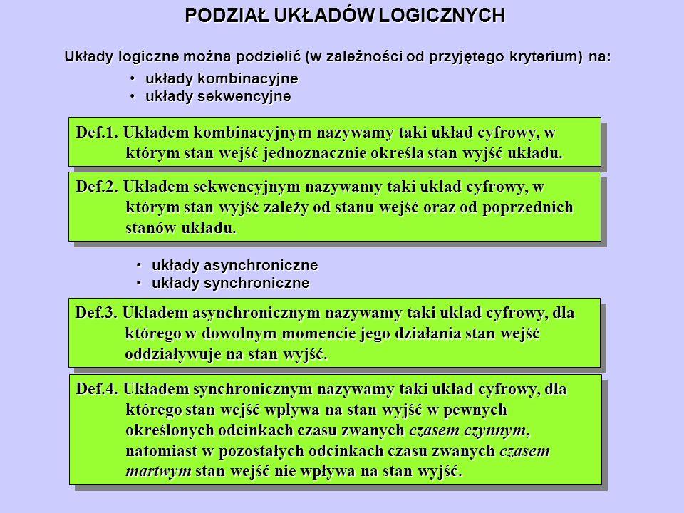 PODZIAŁ UKŁADÓW LOGICZNYCH Układy logiczne można podzielić (w zależności od przyjętego kryterium) na: Def.1. Układem kombinacyjnym nazywamy taki układ