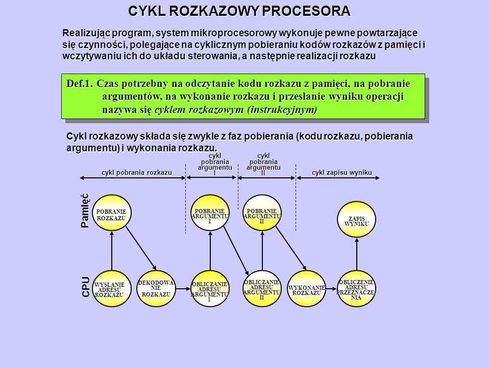 CYKL ROZKAZOWY PROCESORA Realizując program, system mikroprocesorowy wykonuje pewne powtarzające się czynności, polegające na cyklicznym pobieraniu ko
