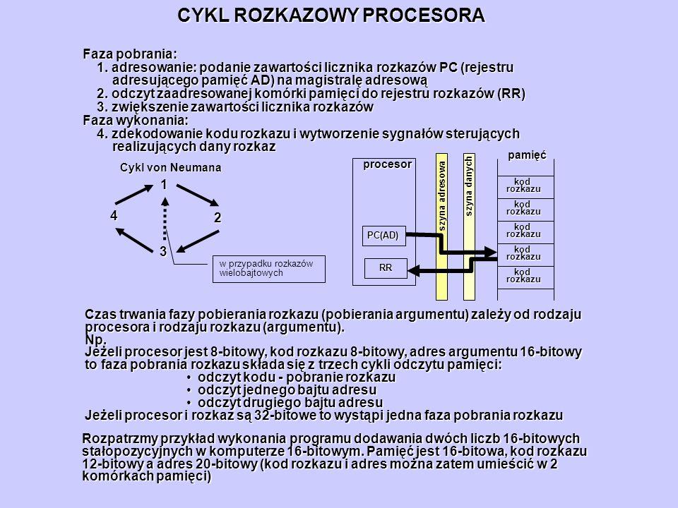 CYKL ROZKAZOWY PROCESORA Czas trwania fazy pobierania rozkazu (pobierania argumentu) zależy od rodzaju procesora i rodzaju rozkazu (argumentu). Np. Je