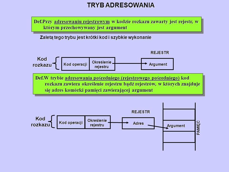 TRYB ADRESOWANIA Def.Przy adresowaniu rejestrowym w kodzie rozkazu zawarty jest rejestr, w którym przechowywany jest argument Zaletą tego trybu jest k