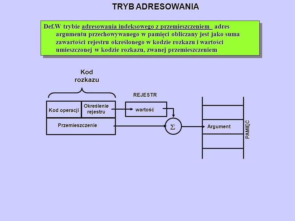 TRYB ADRESOWANIA Def.W trybie adresowania indeksowego z przemieszczeniem adres argumentu przechowywanego w pamięci obliczany jest jako suma zawartości
