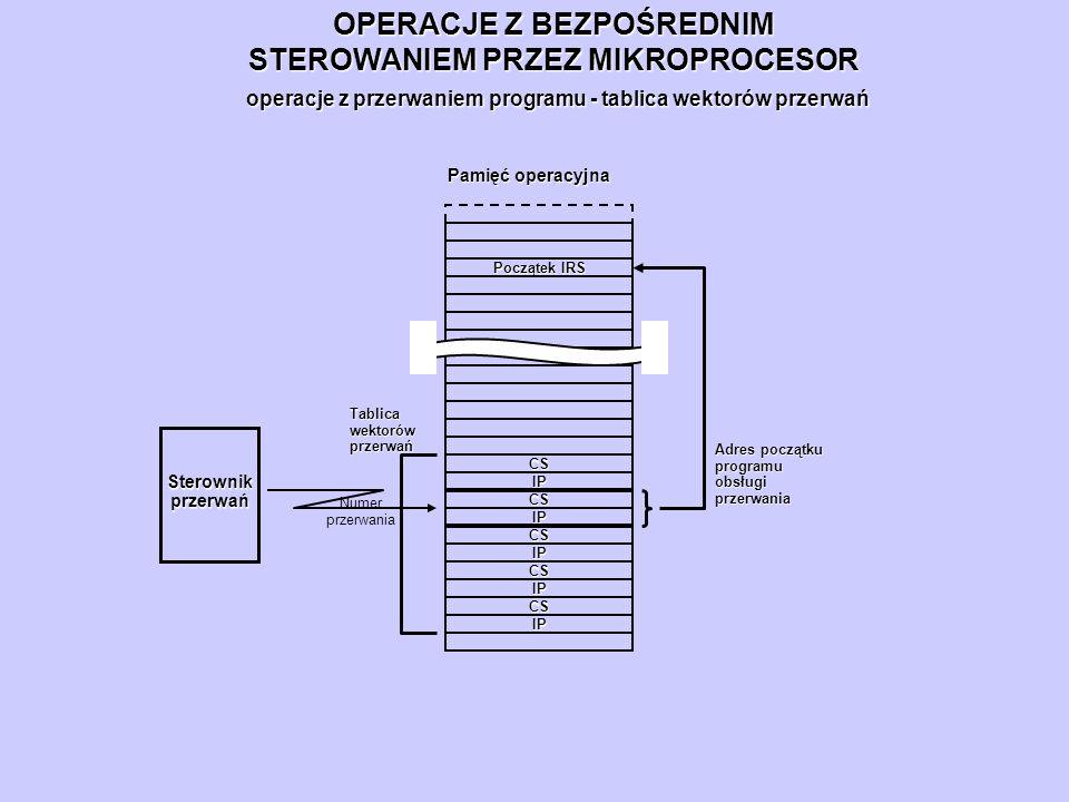 OPERACJE Z BEZPOŚREDNIM STEROWANIEM PRZEZ MIKROPROCESOR operacje z przerwaniem programu - tablica wektorów przerwań Początek IRS CS IP CS IP CS IP Pam