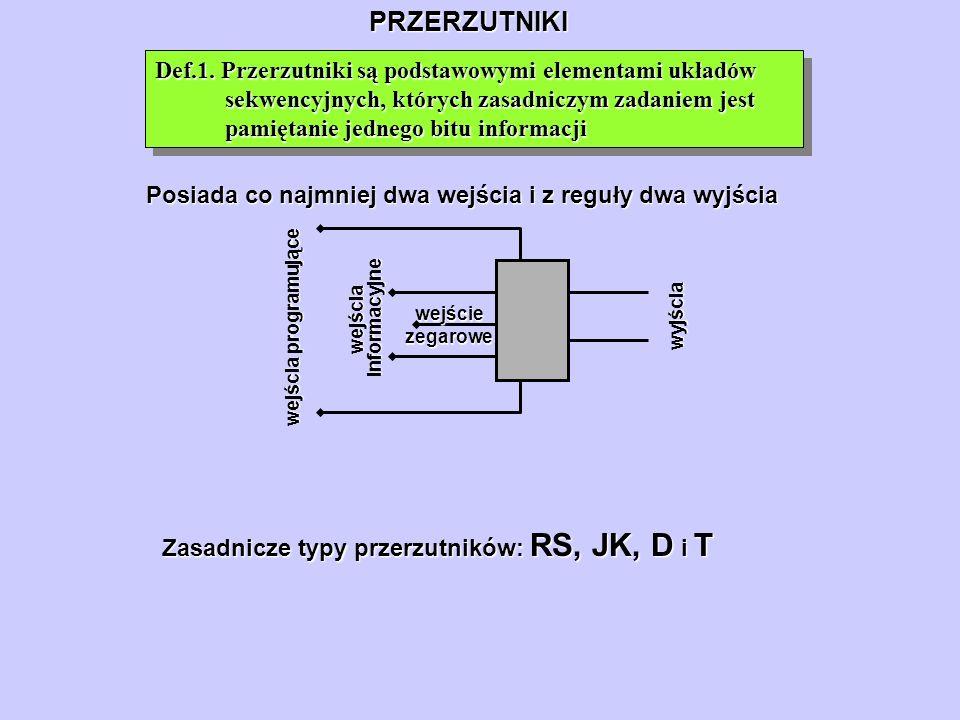 PRZERZUTNIKI Posiada co najmniej dwa wejścia i z reguły dwa wyjścia wejścia programujące wejścia informacyjne wejście zegarowe wyjścia Zasadnicze typy
