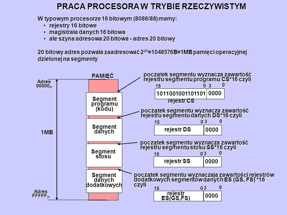 PRACA PROCESORA W TRYBIE RZECZYWISTYM W typowym procesorze 16 bitowym (8086/88) mamy: rejestry 16 bitowerejestry 16 bitowe magistrala danych 16 bitowa