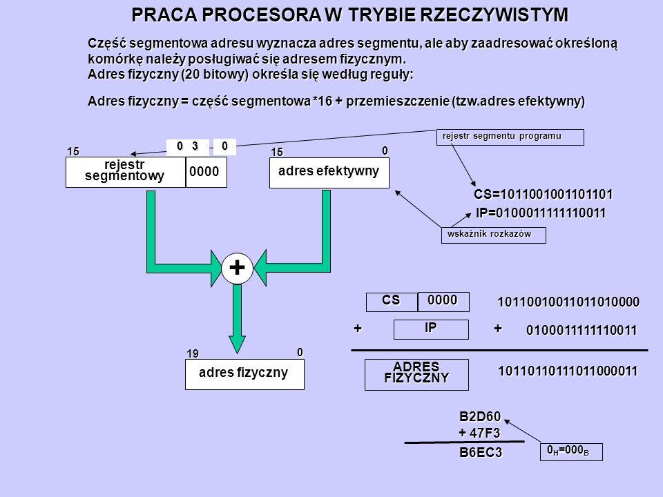 PRACA PROCESORA W TRYBIE RZECZYWISTYM Część segmentowa adresu wyznacza adres segmentu, ale aby zaadresować określoną komórkę należy posługiwać się adr