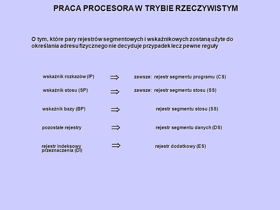 PRACA PROCESORA W TRYBIE RZECZYWISTYM O tym, które pary rejestrów segmentowych i wskaźnikowych zostaną użyte do określania adresu fizycznego nie decyd