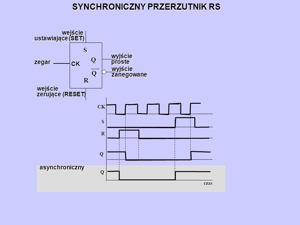 BLOK ARYTMETYCZNO-LOGICZNY Blok arytmetyczno-logiczny (ALU) - jest uniwersalnym układem kombinacyjnym, który realizuje operacje matematyczne i logiczne w zależności od zaprogramowanej operacji tj.