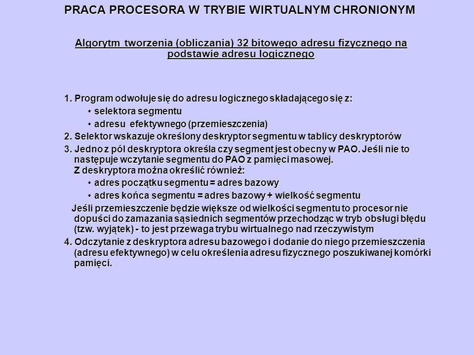PRACA PROCESORA W TRYBIE WIRTUALNYM CHRONIONYM Algorytm tworzenia (obliczania) 32 bitowego adresu fizycznego na podstawie adresu logicznego 1. Program