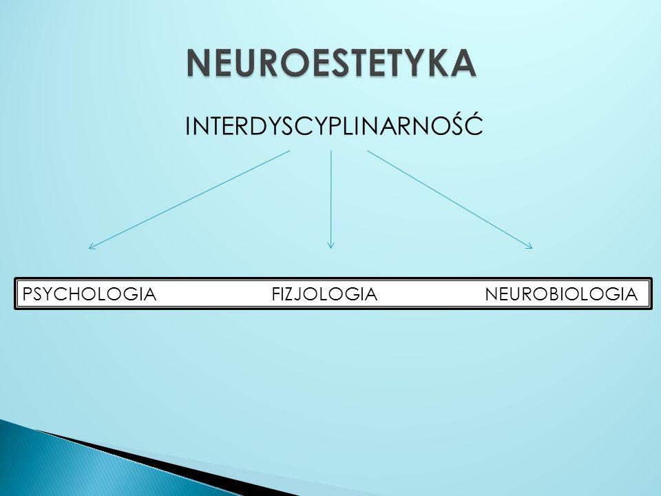 INTERDYSCYPLINARNOŚĆ PSYCHOLOGIA FIZJOLOGIA NEUROBIOLOGIA
