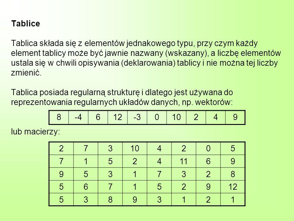 Tablice Tablica składa się z elementów jednakowego typu, przy czym każdy element tablicy może być jawnie nazwany (wskazany), a liczbę elementów ustala