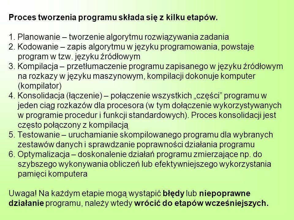 Proces tworzenia programu składa się z kilku etapów.