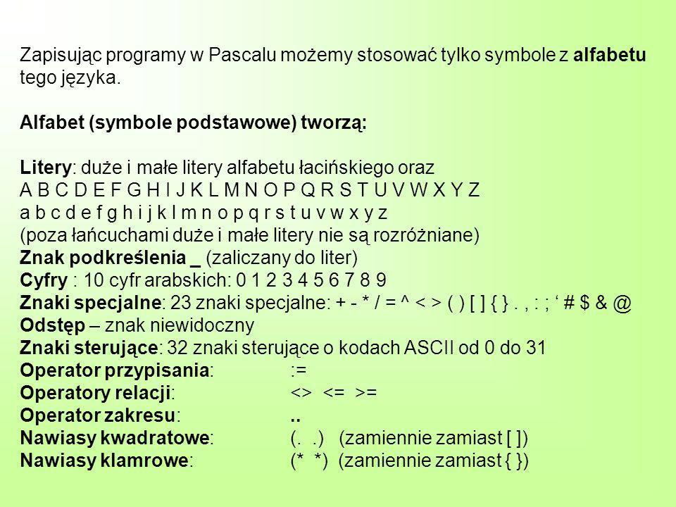 Zapisując programy w Pascalu możemy stosować tylko symbole z alfabetu tego języka.