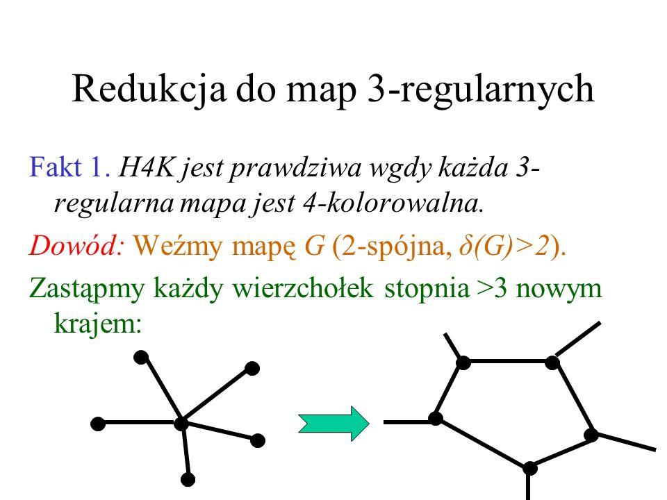 Konfiguracje Konfiguracja jest redukowalna, gdy żaden minimalny 5-chromatyczny graf płaski jej nie zawiera. Zbiór konfiguracji jest nieunikniony, gdy