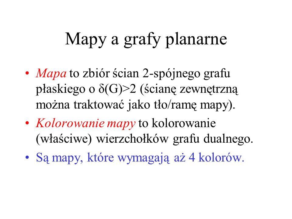 Mapy a grafy planarne Mapa to zbiór ścian 2-spójnego grafu płaskiego o δ(G)>2 (ścianę zewnętrzną można traktować jako tło/ramę mapy).
