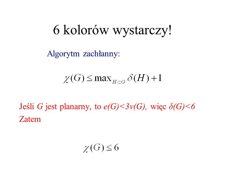 6 kolorów wystarczy! Jeśli G jest planarny, to e(G)<3v(G), więc δ(G)<6 Zatem Algorytm zachłanny:
