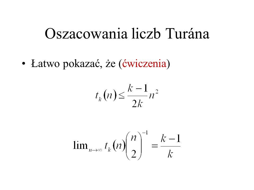 Oszacowania liczb Turána Łatwo pokazać, że (ćwiczenia)