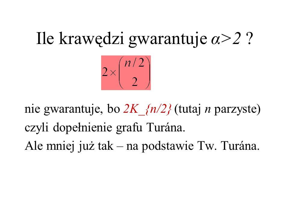 Ile krawędzi gwarantuje α>2 .