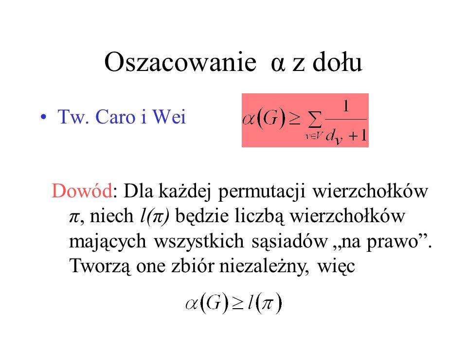 Oszacowanie α z dołu Tw.